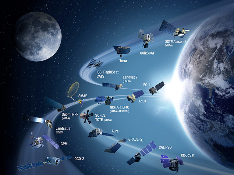 NASA has more than a dozen Earth science spacecraft/instruments in orbit studying all aspects of the Earth system (oceans, land, atmosphere, biosphere, cryosphere), with several more planned for launch in the next few years. SOURCE: NASA JPL